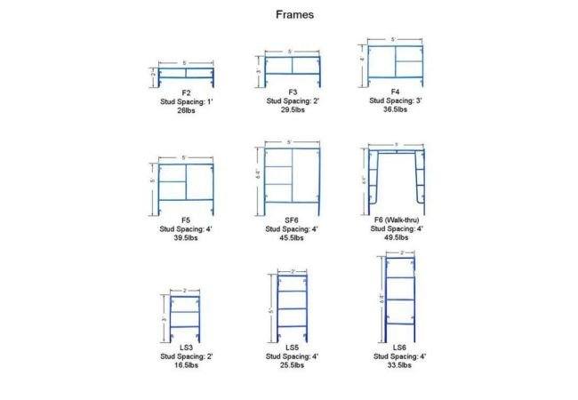 Type Of Scaffold Frame